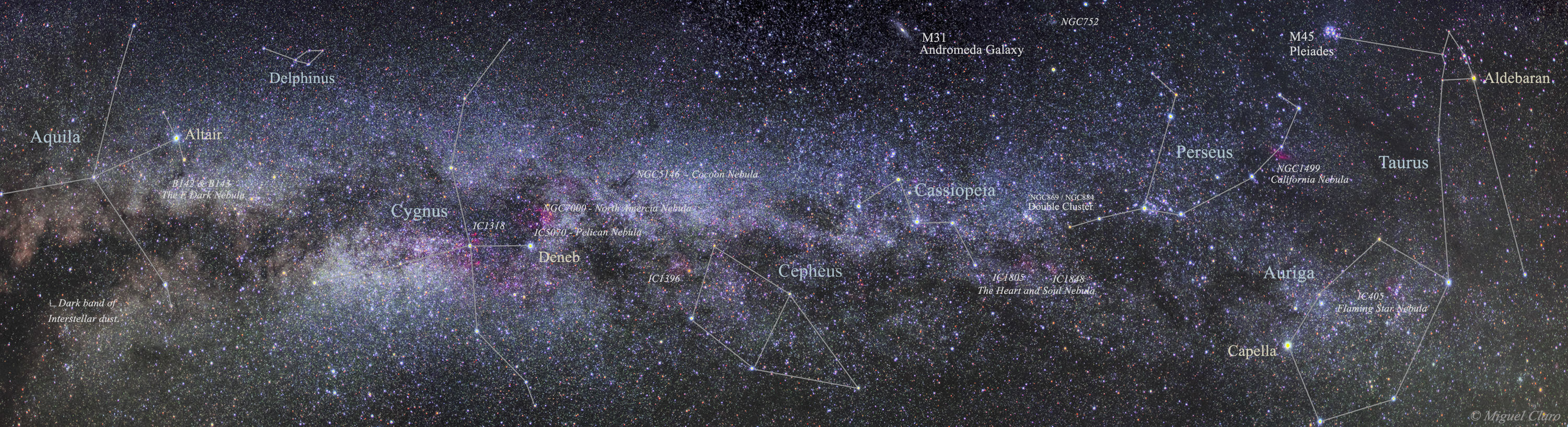 <h5>Milky Way Galaxy – Deep Sky Wide Field (annotated version)</h5>