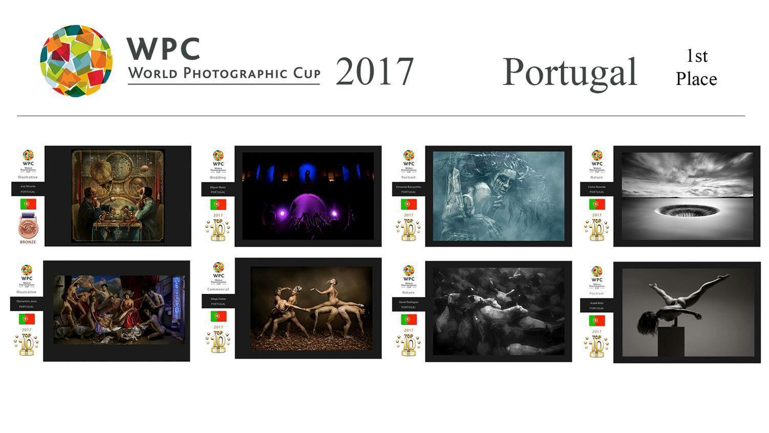 <h5>World Photographic Cup 2017 - 1º Portugal</h5>